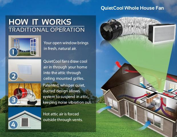 whole house fan install grass valley auburn